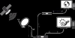 Схема подключения 2-го комплекта